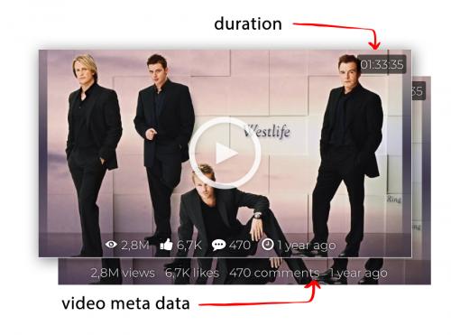 meta-duration